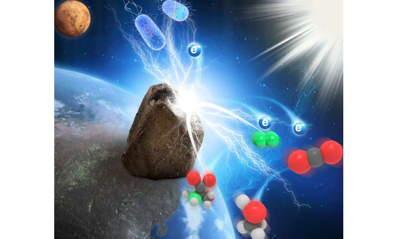 Researchers find naturally occurring photocurrents in inorganic mineral systems