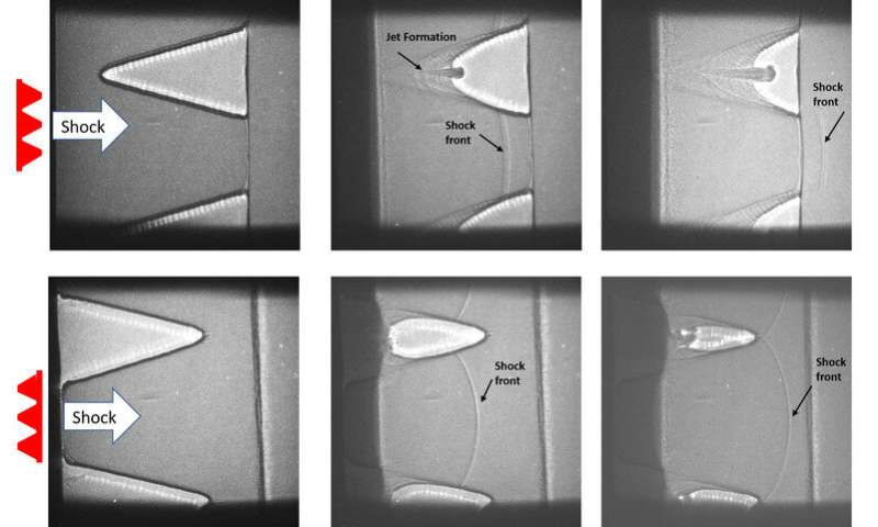 "AFRL achieves ""shocking"" materials technology breakthrough"