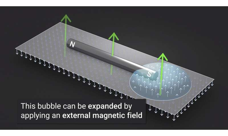 A bubbly new way to detect the magnetic fields of nanometer-scale particles