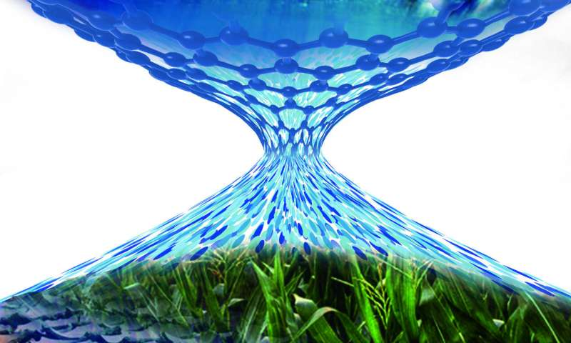 Using carbon nanotubes to strengthen graphene-based membranes used for desalination