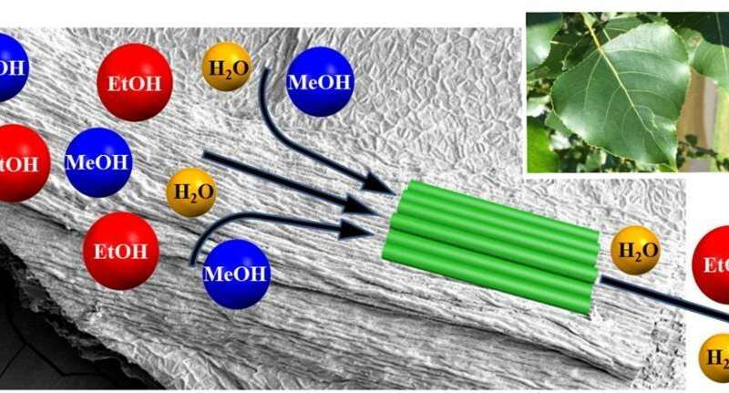 Enhancing the performance of MOF materials
