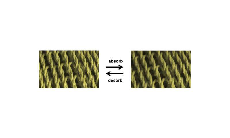 Sheaths drive powerful new artificial muscles