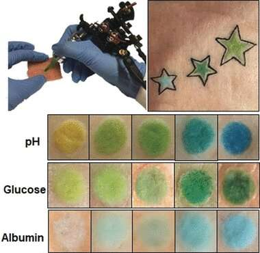 Dermal tattoo sensors for the detection of blood pH change and metabolite levels