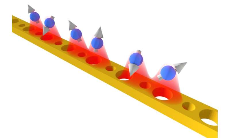 New toolkit for photonics: Quantum simulation by light radio