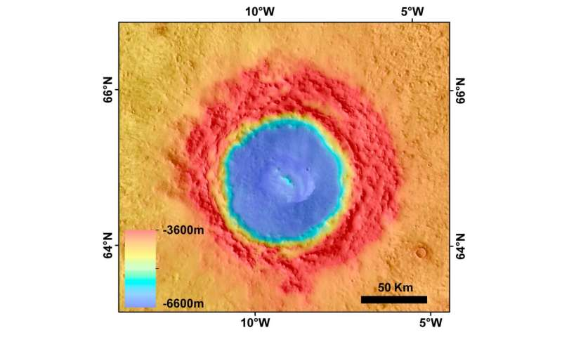Researchers suggest Lomonosov crater could be more evidence of mega-tsunami on Mars
