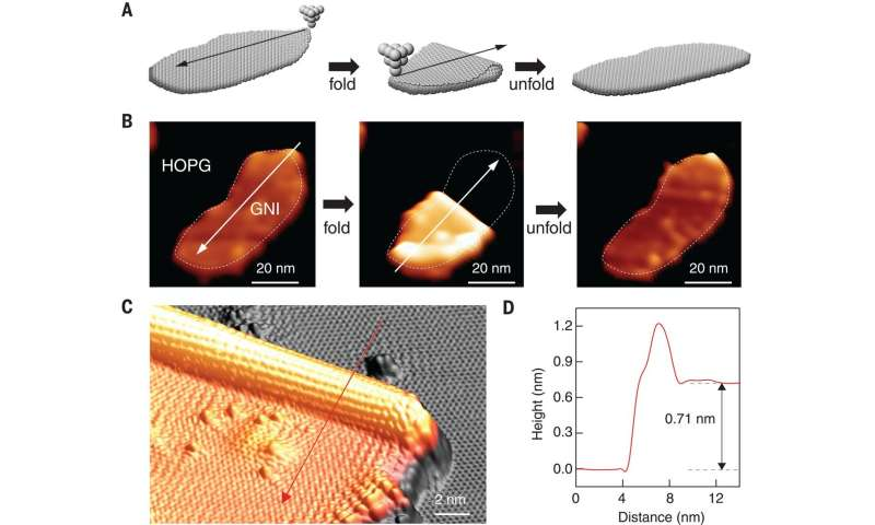 Using a scanning tunneling microscope to make origami structures out of graphene