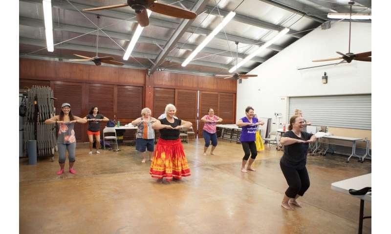 Native Hawaiians lowered blood pressure with hula dancing