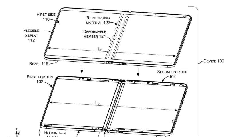 Foldables: An open-shut case of hinge worthiness is explored