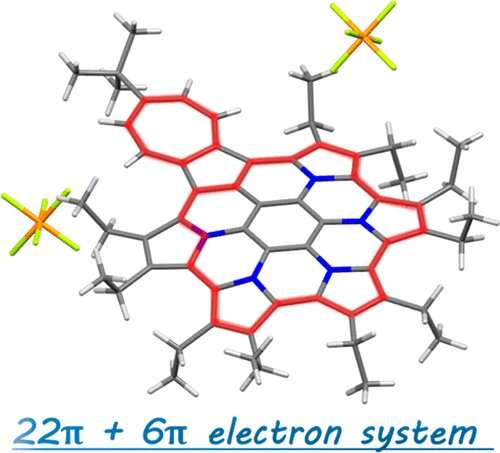 Double aromatic rings stabilize multications