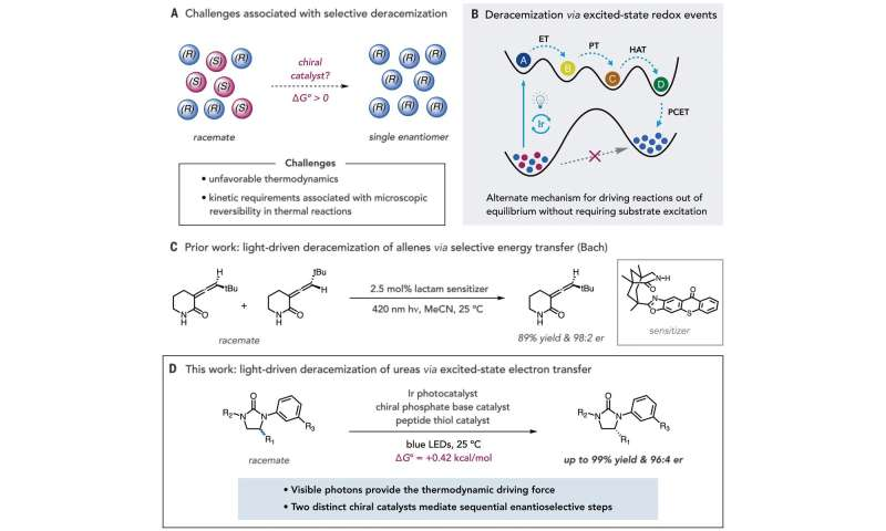 A one-step multicatalytic method to enrich racemic mixtures to a single enantiomer