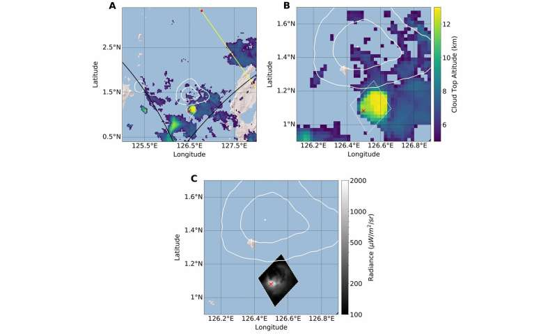 ISS sensors show terrestrial gamma-ray flash and ionospheric ultraviolet emissions spurred by lightning