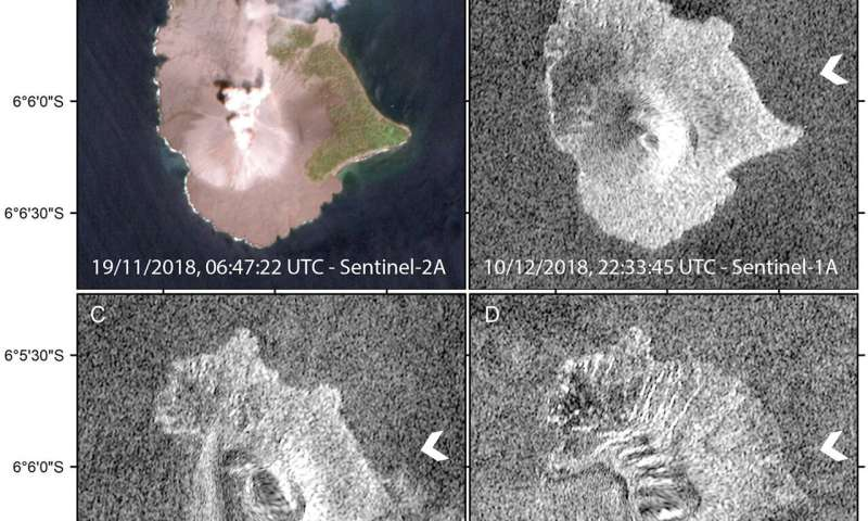 Reconstructing Anak Krakatau flank collapse that caused Dec. 2018 Indonesian tsunami