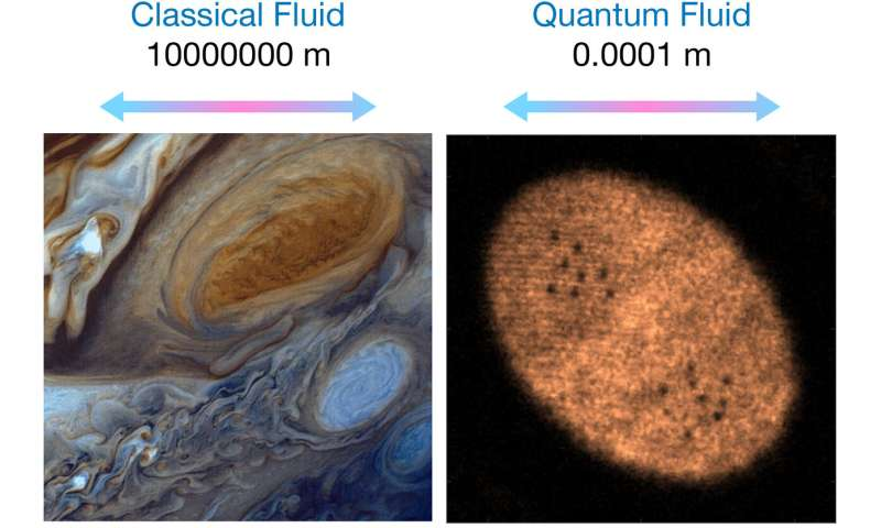 Researchers verify 70-year-old theory of turbulence in fluids