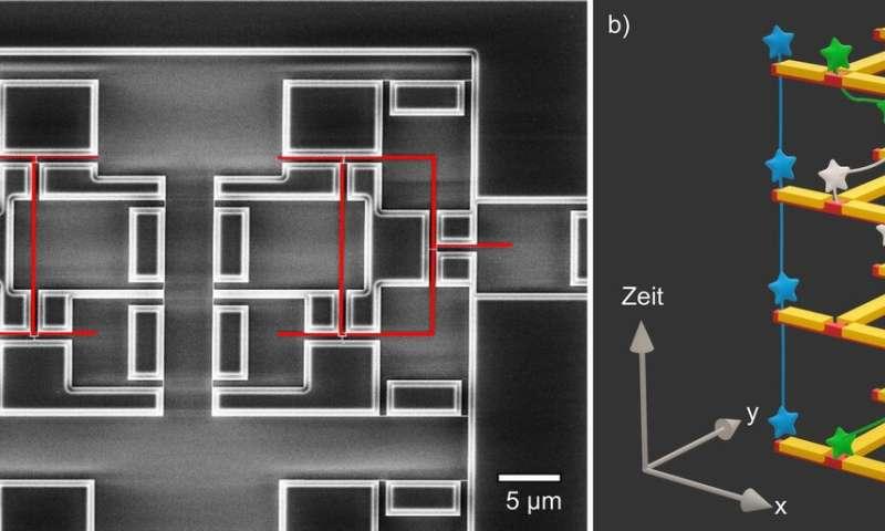 Researchers develop novel process for structuring quantum materials
