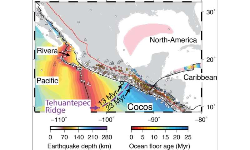 ocean plate under Central America