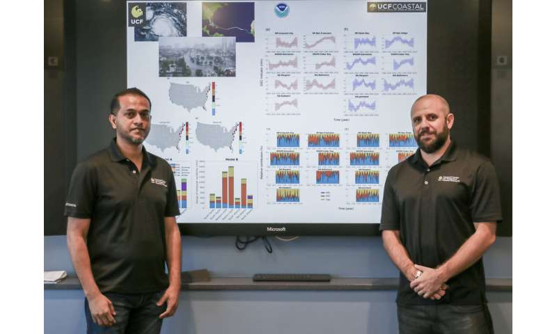 Preparing for extreme sea levels depends on location, time, UCF study finds