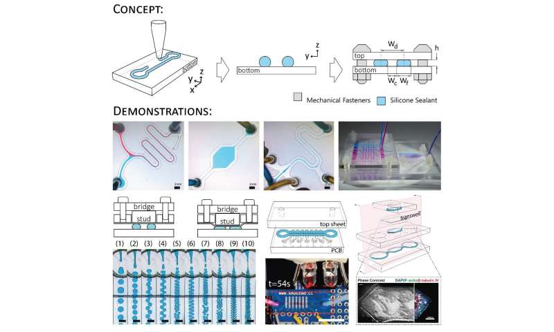 SUTD researchers develop a rapid, low-cost method to 3D print microfluidic devices