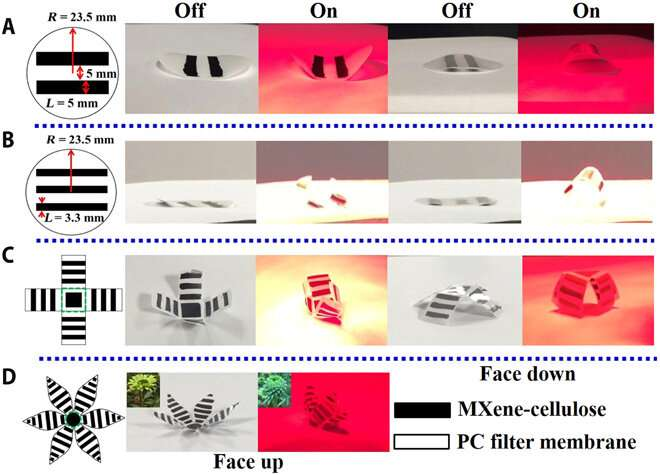 Bioinspired MXene-based actuators for programmable smart devices