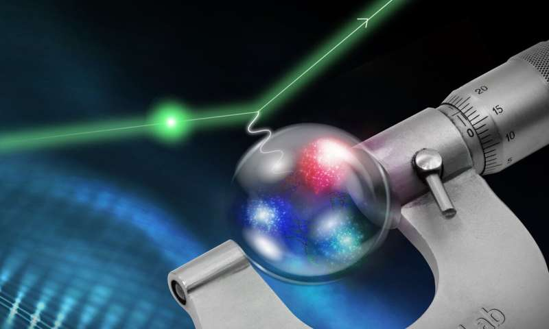 New measurement yields smaller proton radius