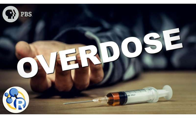 What happens when you overdose? (video)