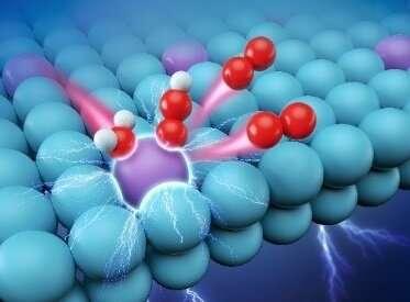 Breakthrough in acidic water electrolysis via ruthenium-based catalysts