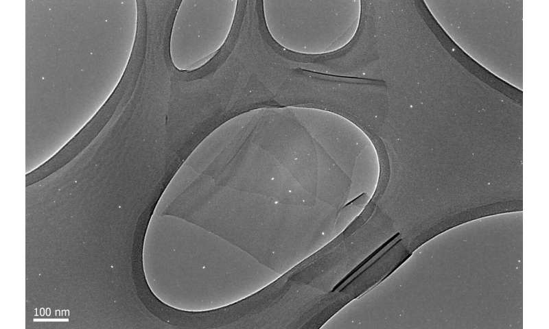 A dash of salt could fortify MXene 'super-materials' against oxidation