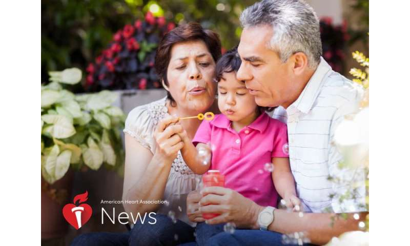 AHA news: growing – and aging – hispanic population at risk for dementia