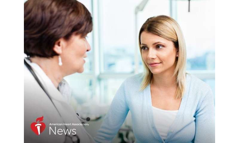 AHA news: 'Surprising' lack of progress on heart disease in younger adults
