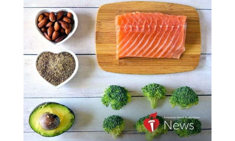 AHA news: which diet keeps your heart healthy?