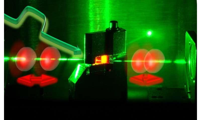 Always on beat: ultrashort flashes of light under optical control