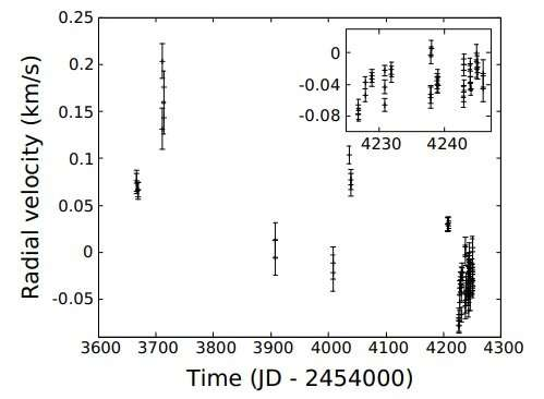 Another brown dwarf in the system? Study investigates properties of HD 206893