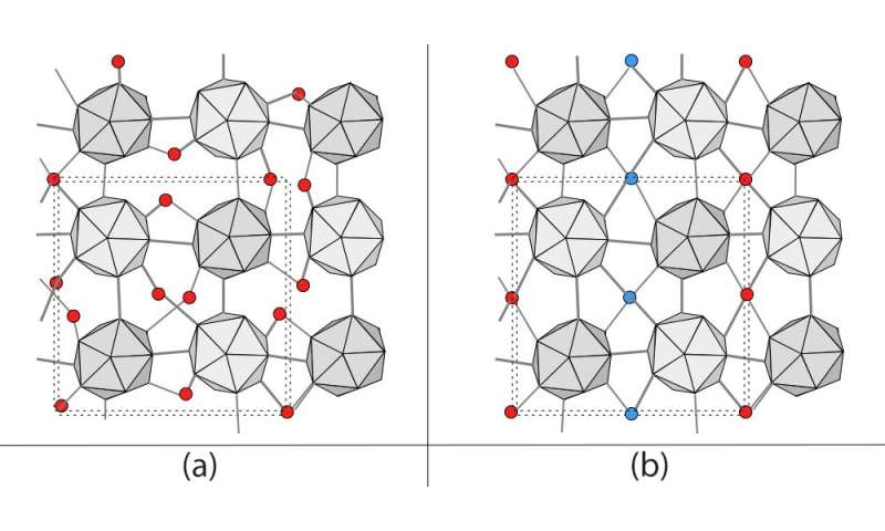 A novel recipe for efficiently removing intrinsic defects from hard crystals