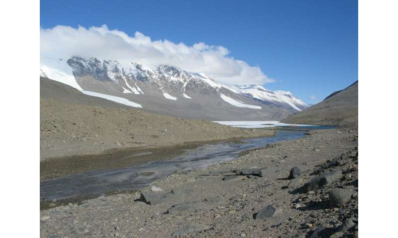 Antarctic meltwater streams shed light on longstanding hydrological mystery
