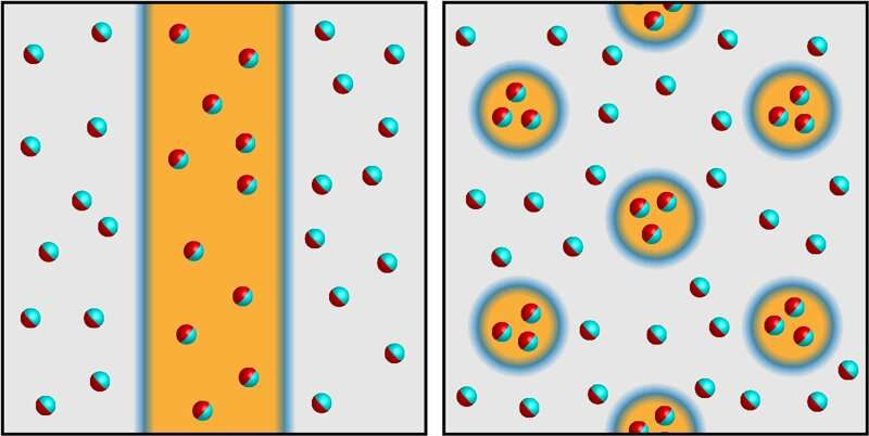 **A polka-dot design appears in superfluid helium-3 in a thin cell when exposed to a magnetic field