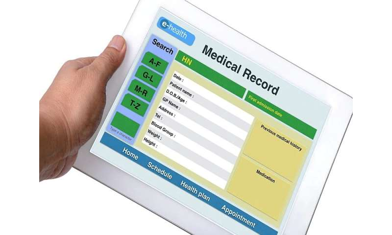 Applying population health data IDs patients at risk for CVD