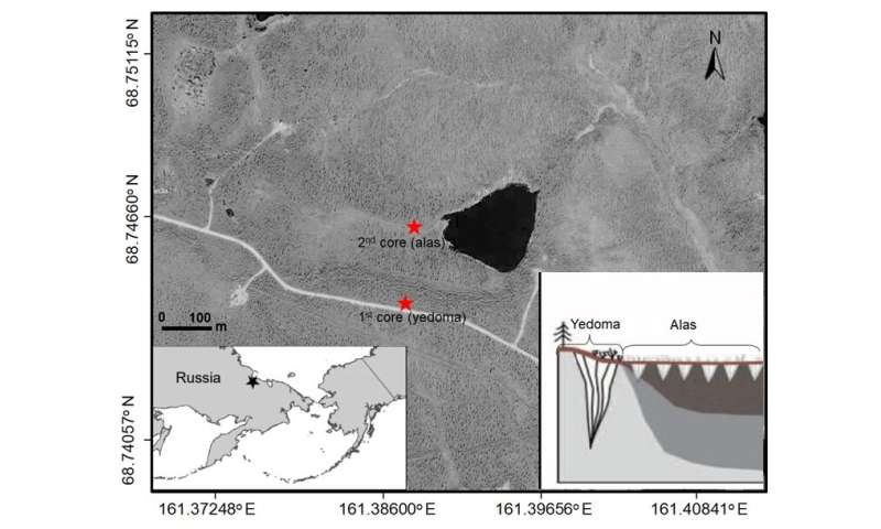 Arctic permafrost melting will aggravate the greenhouse effect
