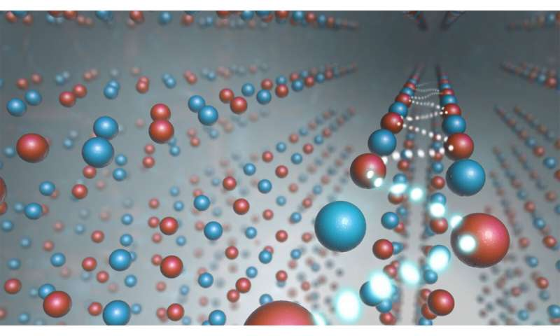 Argonne multidisciplinary team develops probe for battery research: Strength in numbers