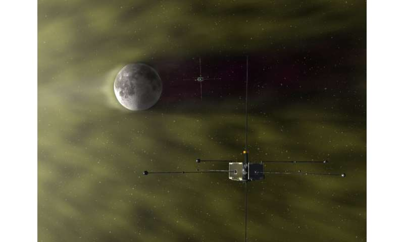 Artemis, meet ARTEMIS: Pursuing Sun science at the moon