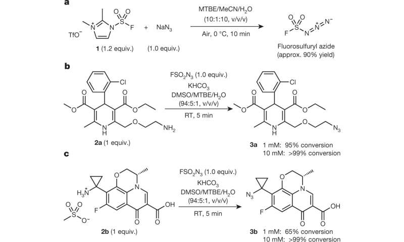 A safer way to make azides for use in click chemistry