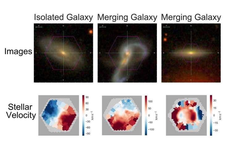 Astronomers develop new tool to find merging galaxies
