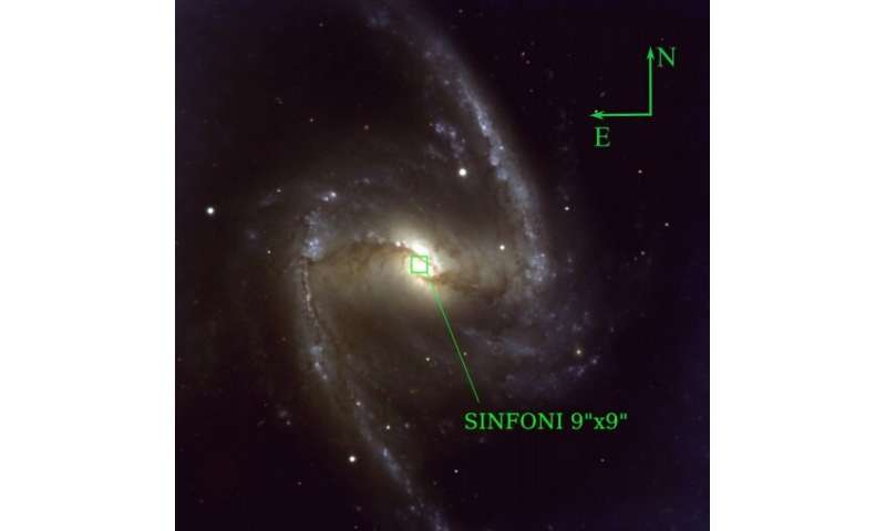 **Astronomers study star formation and gas flows in the galaxy NGC 1365