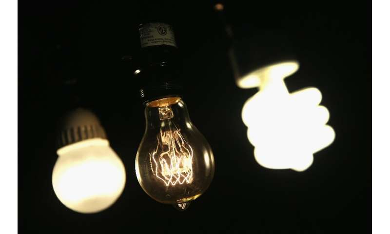 A vintage-style incandescent light bulb (C) is shown with an LED light bulb (L) and a compact florescent (CFL) light bulb
