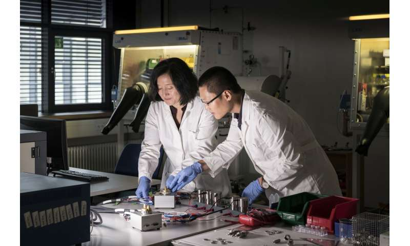 Calcium batteries: new electrolytes, enhanced properties