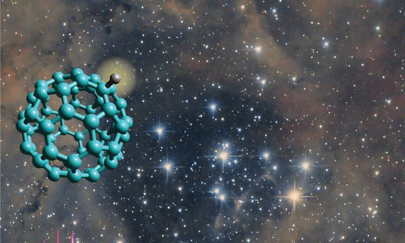 Carbon soccer ball with extra proton probably most abundant form in space