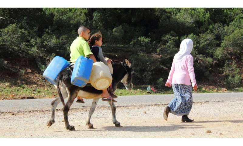 Fetching water increases risk of childhood death