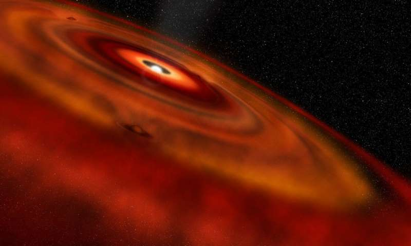 Cascades of gas around young star indicate early stages of planet formation