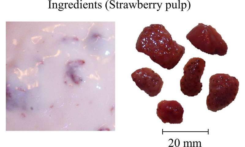 Century-old food testing method updated to include complex fluid dynamics