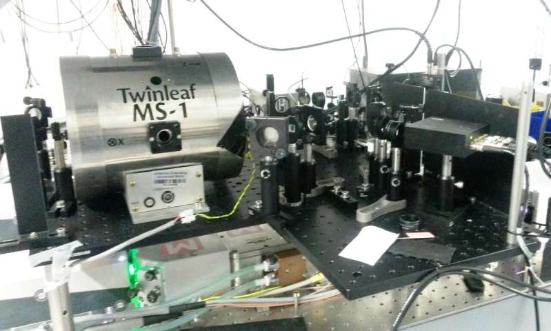 Cesium vapor aids in the search for dark matter