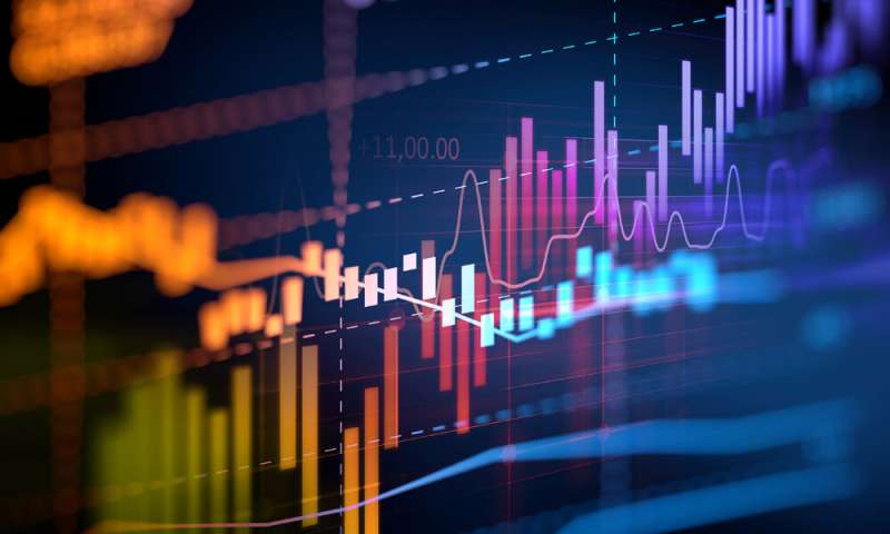 Companies with more financial analysts produce more and better-quality patents