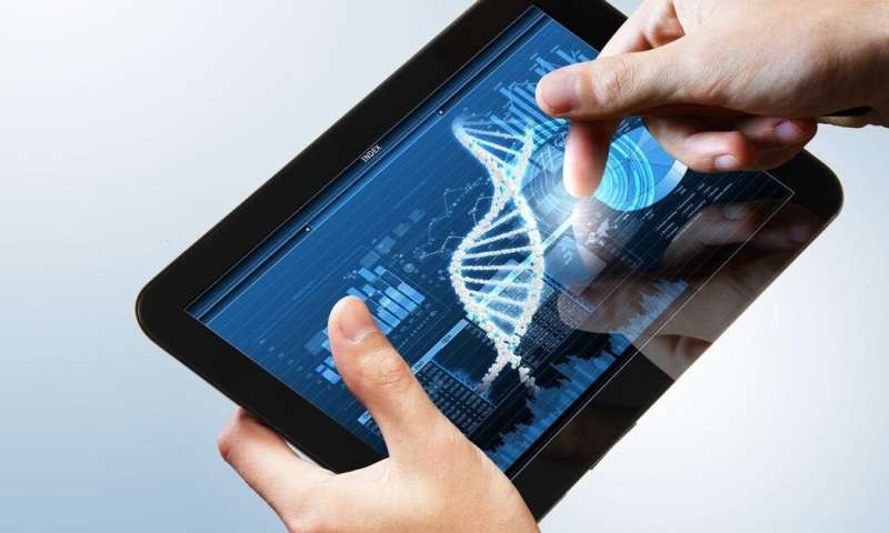 Consumer genetic testing customers stretch their DNA data further with third-party interpretation websites